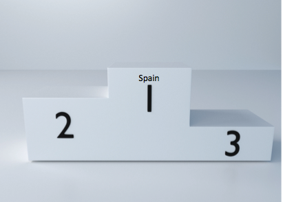 Competitividad-española-turismo